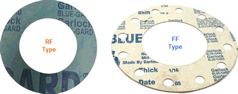 Flange Gaskets Manufacturers Suppliers Stockist Exporters