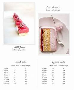 99 Best Images About Charts On Pinterest Square Cakes