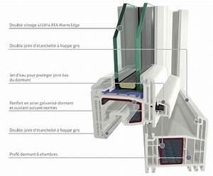 Joint Fenetre Pvc Double Vitrage : fen tre pvc b 39 performa fen tres b 39 plast ~ Dailycaller-alerts.com Idées de Décoration