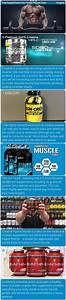 Top 8 Bodybuilding Supplements