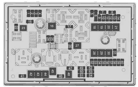 2005 Western Fuse Box Diagram by Buick Cascada 2018 Fuse Box Diagram Carknowledge