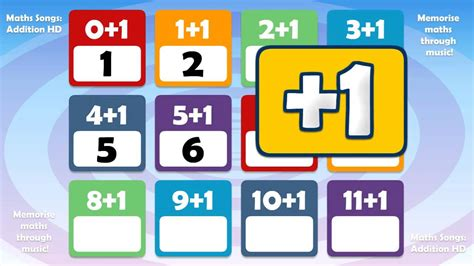 addition 1 song counting and numbers children s 541 | maxresdefault