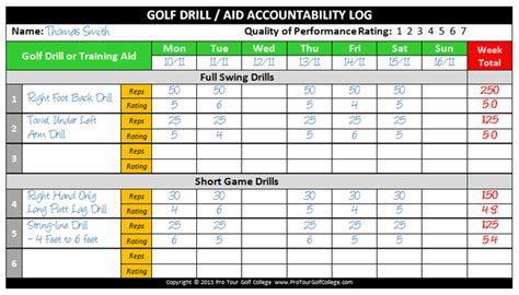 golf practice schedule template the professional golf tour college