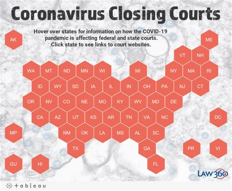 coronavirus  latest court closures  restrictions