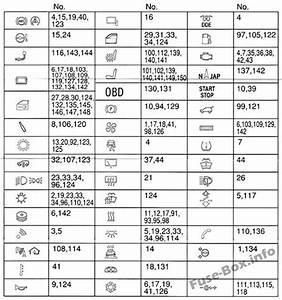 Bmw Fuse Box Map Symbols