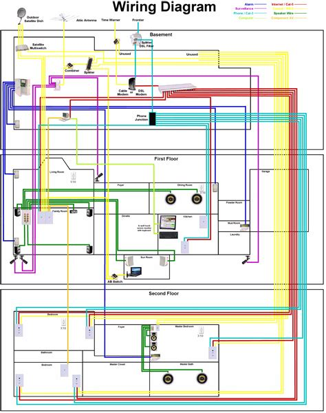 wiring diagram basic wiring diagram house wiring do it exle structured home wiring project 1 pinteres