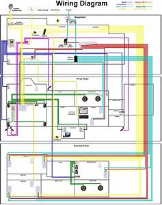 In Home Wiring Diagram