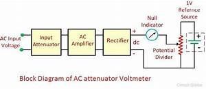 What Is Differential Voltmeter