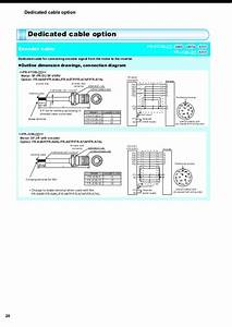 Mitsubishi Inverter Option Catalog Dienhathe Vn