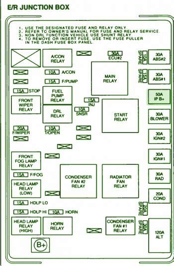 kia spectra main fuse box diagram circuit wiring