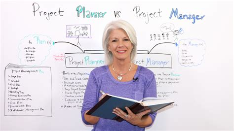 project planner  project manager projectmanagercom