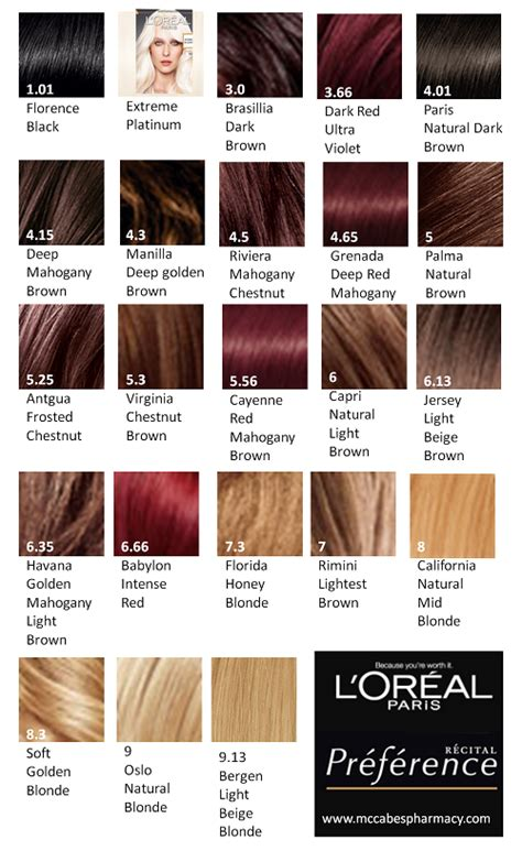 loreal preference hair color chart loreal brown hair color chartred hair color chart loreal