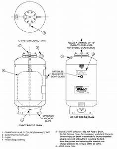 Taco Expansion Tanks