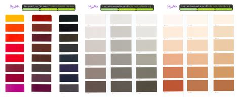nuancier couleur peinture pour cuisine peinture à la teinte biorox 1500 couleurs pour la déco