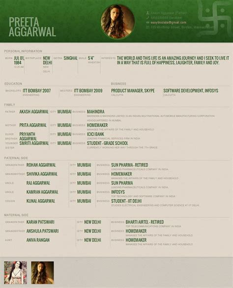 26 best images about biodata for marriage sles on