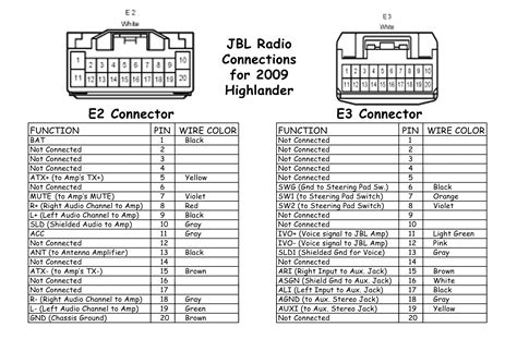 toyota tundra stereo wiring diagram  wiring collection