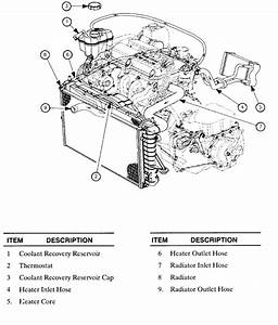 Where Is The Thermostat On A 2002 Sl2 Saturn  I Need To