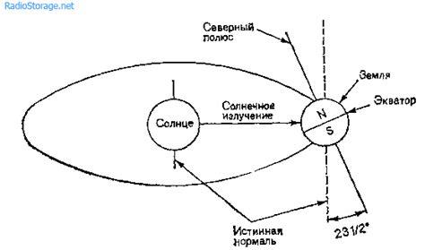 Ответы . тема 4. влияние солнца и луны на земные процессы — география 11 класс . супер решеба