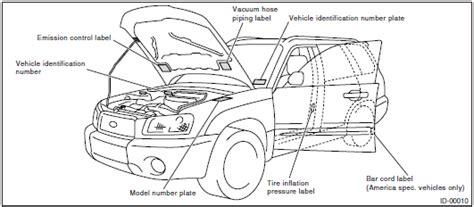 manual repair autos 2004 subaru forester interior lighting repair manuals subaru forester sg 2003 04 repair manual