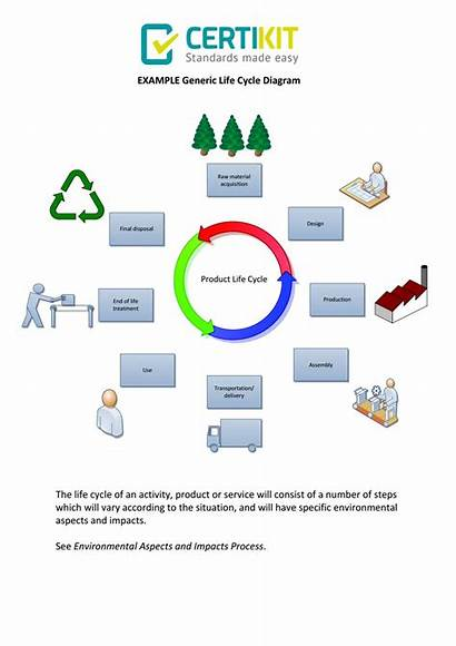 Cycle Example Diagram Generic Pdf Limited