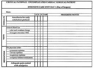 critical pathway in nursing 13 Critical Pathway In Nursing