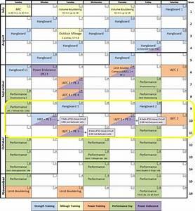Hangboard Workout Plan