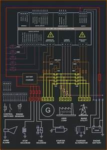 Generator Control Panel Manufacturers  U2013 Backup Generator