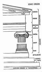 Diagram Of A Greek Column