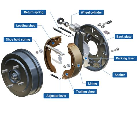Drum Brakes|brakes For Automobiles|product|products And