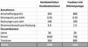 Wie Funktioniert Wärmepumpentrockner : spart man mit einem kondenstrockner mit w rmepumpe geld ~ Frokenaadalensverden.com Haus und Dekorationen