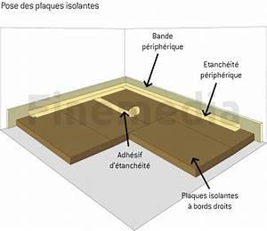 Isolation Des Combles Au Sol : isolation des sols teciverdi ~ Premium-room.com Idées de Décoration