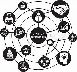 Start Up Entrepreneur Network  Connecting Diagram