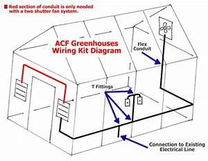 Greenhouse Wiring Kit For Exhaust Fan Systems From Acf Greenhouses