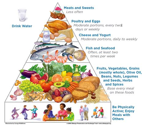 pregnancy seafood guide   eat   healthy