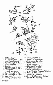 1989 Toyota Supra Serpentine Belt Routing And Timing Belt