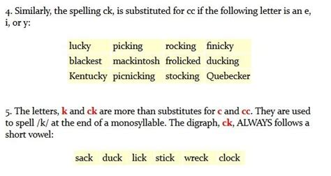 How Did The /k/ Phoneme Come To Be Spelled As -ck- In