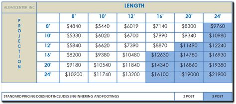 louvered pergolas pricing information alumicenter inc