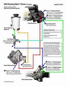 Hydroboost Brakes L76 - Ls1tech