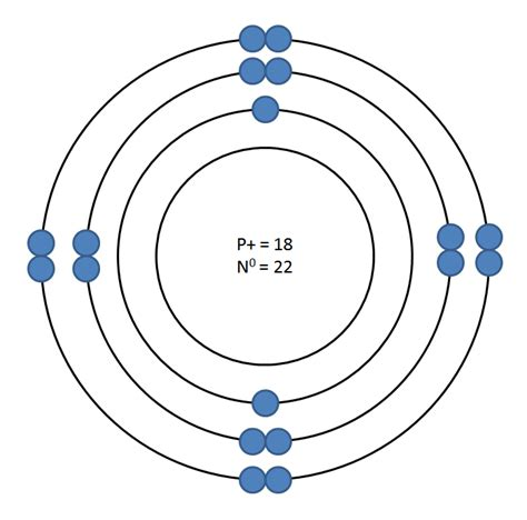 Argon Protons Neutrons Electrons by Modeling Electron Clouds Pratyusha S Science Notebook