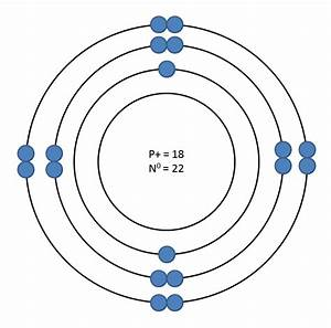 Modeling Electron Clouds