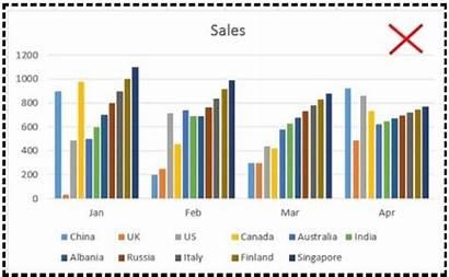 Chart Data Types Presentation Charts Excel Analysis