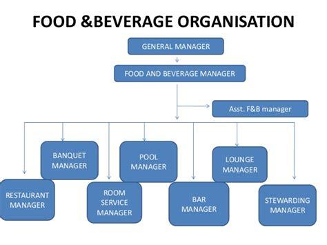 hierarchie cuisine restaurant hierarchy