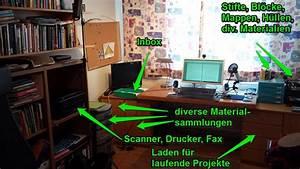 Systematisch Ordnung Schaffen : ordnung schaffen die grundausstattung ~ Buech-reservation.com Haus und Dekorationen