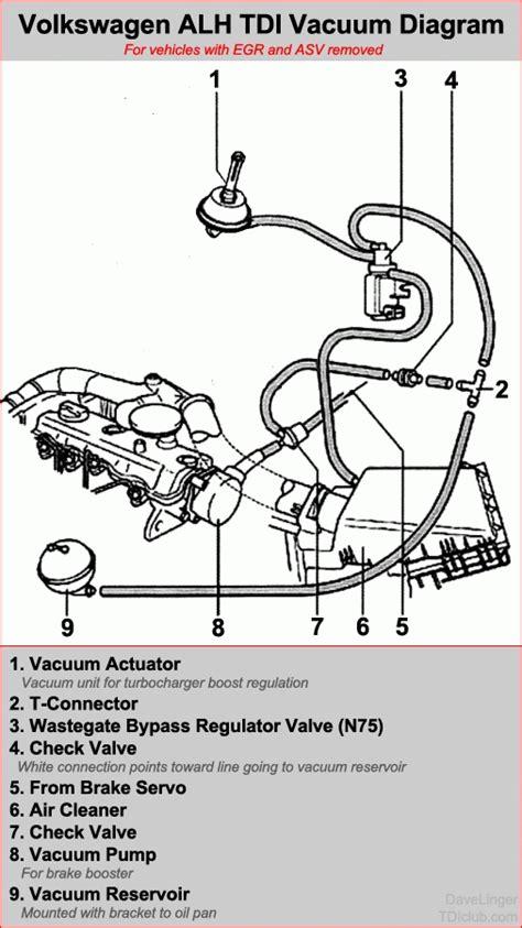 Volkswagen Beetle Engine Diagram by 2000 Vw Beetle Engine Diagram Automotive Parts Diagram