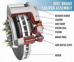 Floating Caliper Disc Brake Diagram