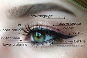 Pretty Eye Makeup Looks