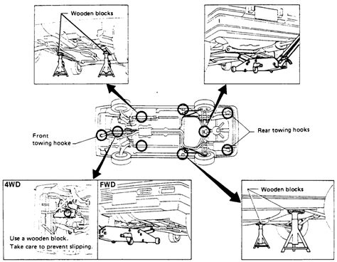 repair guides jacking jacking autozonecom