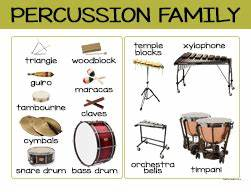 Percussion Family - Beth's Notes