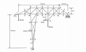 solved the loaded truss shown in figure 1 is supported by With reactions the free body diagram of the truss as a unified structure is