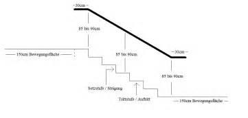 treppen planen treppen behindertengerecht planen und bauen